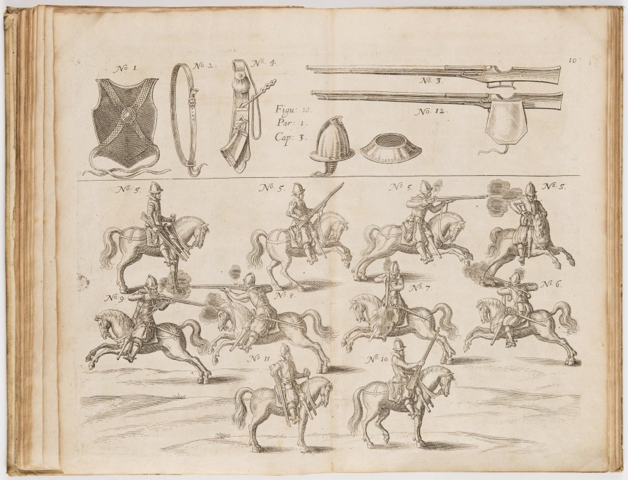 KRIEGS-KUNST ZU PFERD: DAS IST: GRÜNDLICHE UNTERWEISUNG (The Art of War for Cavalry: Introduction)